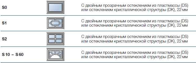 Остекление Хёрманн